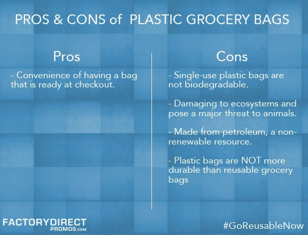 Pros and Cons of Plastic Bags