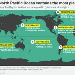 How_Much_Plastic_Is_In_Our_Oceans